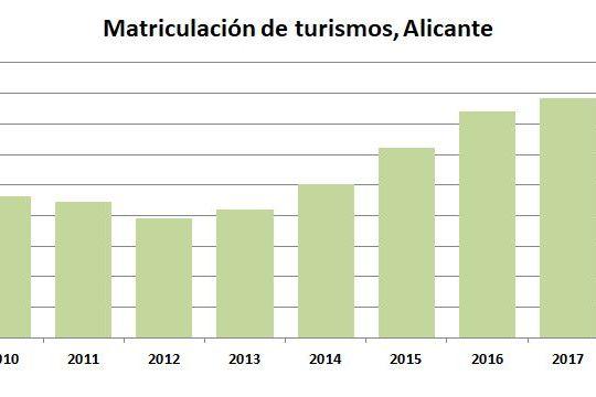 matriculaciones-turismos