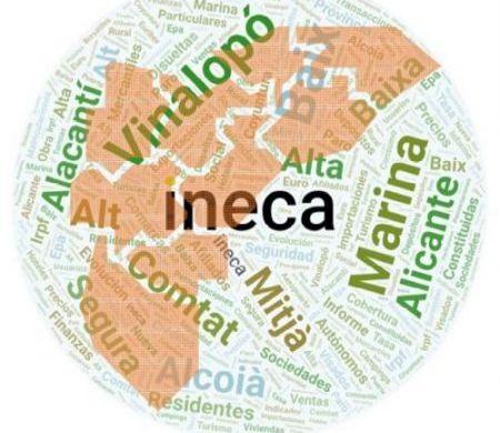 Informe de coyuntura socioeconómica de la provincia de Alicante Balance 2018