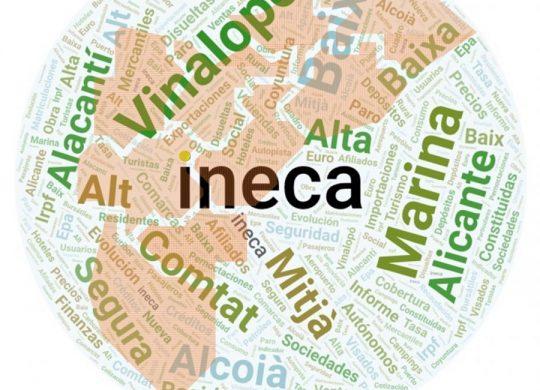 portada Informe coyuntura INECA 1 Trimestre 2020_